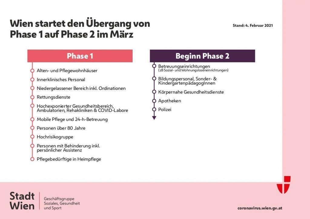 phase2-Covidplan